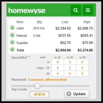 homewyse calculator