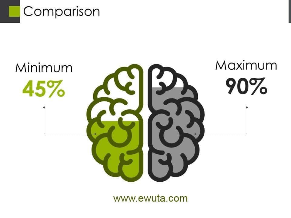 comparison slides powerpoint